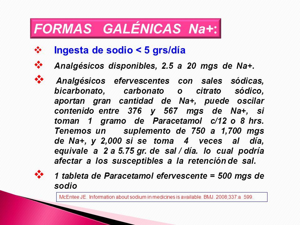 Ingesta de sodio < 5 grs/día Analgésicos disponibles, 2.5 a 20 mgs de Na+. Analgésicos efervescentes con sales sódicas, bicarbonato, carbonato o citra