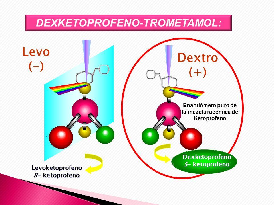 DEXKETOPROFENO-TROMETAMOL: S R Dextro(+) Levo(-) Dexketoprofeno S- ketoprofeno Levoketoprofeno R- ketoprofeno Enantiómero puro de la mezcla racémica d
