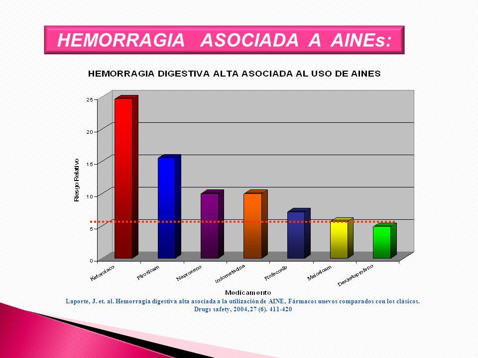 HEMORRAGIA ASOCIADA A AINEs: Laporte, J. et. al. Hemorragia digestiva alta asociada a la utilización de AINE, Fármacos nuevos comparados con los clási