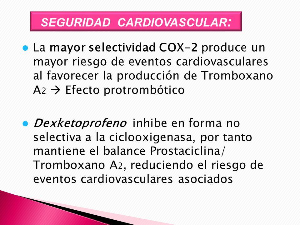 SEGURIDAD CARDIOVASCULAR : La mayor selectividad COX-2 produce un mayor riesgo de eventos cardiovasculares al favorecer la producción de Tromboxano A