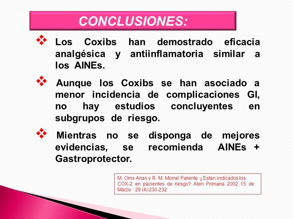 Los Coxibs han demostrado eficacia analgésica y antiinflamatoria similar a los AINEs. Aunque los Coxibs se han asociado a menor incidencia de complica