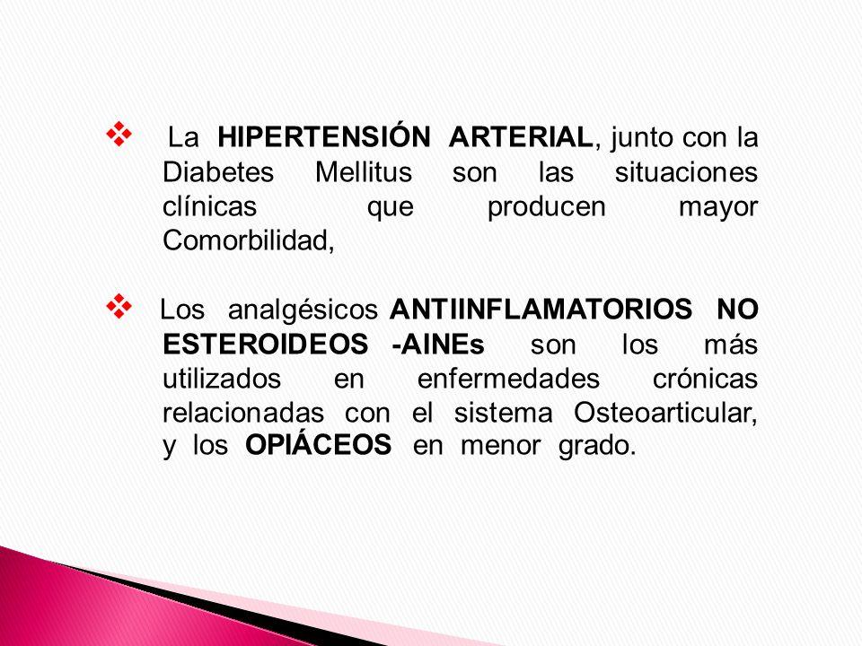 La HIPERTENSIÓN ARTERIAL, junto con la Diabetes Mellitus son las situaciones clínicas que producen mayor Comorbilidad, Los analgésicos ANTIINFLAMATORI