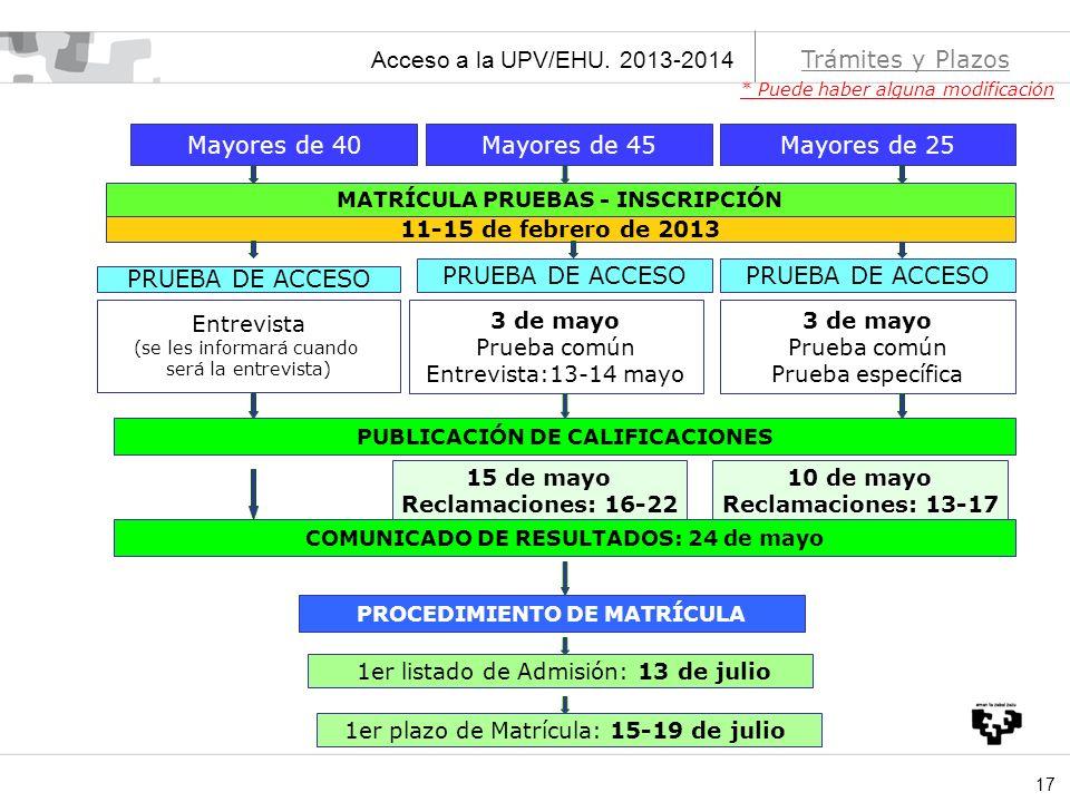 17 Acceso a la UPV/EHU. 2013-2014 Trámites y Plazos Mayores de 45Mayores de 25 1er plazo de Matrícula: 15-19 de julio PRUEBA DE ACCESO 3 de mayo Prueb