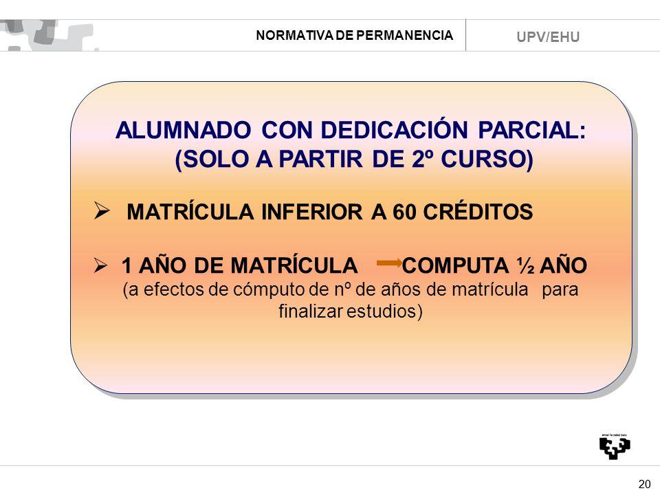 20 NORMATIVA DE PERMANENCIA ALUMNADO CON DEDICACIÓN PARCIAL: (SOLO A PARTIR DE 2º CURSO) MATRÍCULA INFERIOR A 60 CRÉDITOS 1 AÑO DE MATRÍCULA COMPUTA ½