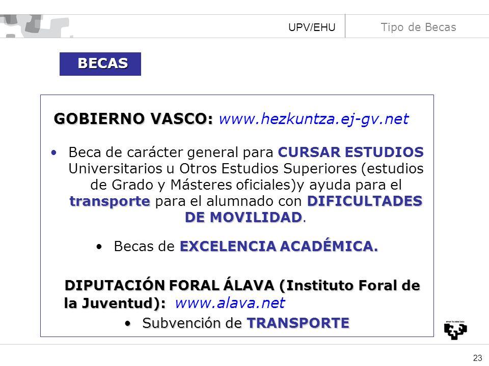 23 UPV/EHU Tipo de Becas GOBIERNO VASCO: GOBIERNO VASCO: www.hezkuntza.ej-gv.net transporteDIFICULTADES DE MOVILIDADBeca de carácter general para CURS