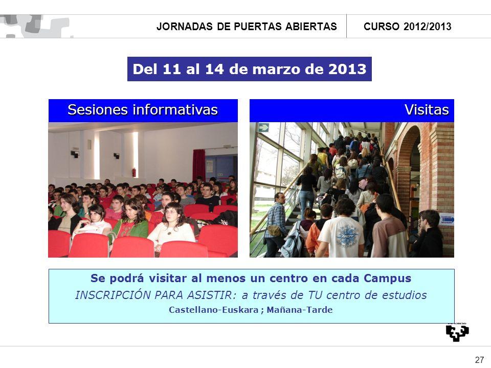 27 Sesiones informativas Visitas Se podrá visitar al menos un centro en cada Campus INSCRIPCIÓN PARA ASISTIR: a través de TU centro de estudios Castel