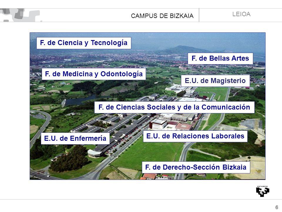 6 CAMPUS DE BIZKAIA LEIOA F. de Ciencia y Tecnología F. de Medicina y Odontología F. de Bellas Artes F. de Ciencias Sociales y de la Comunicación E.U.