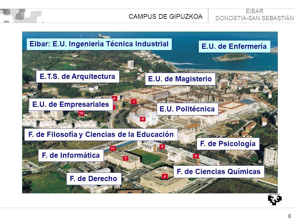 8 Eibar: E.U. Ingeniería Técnica Industrial E.U. de Enfermería E.T.S. de Arquitectura E.U. de Magisterio E.U. de Empresariales E.U. Politécnica F. de