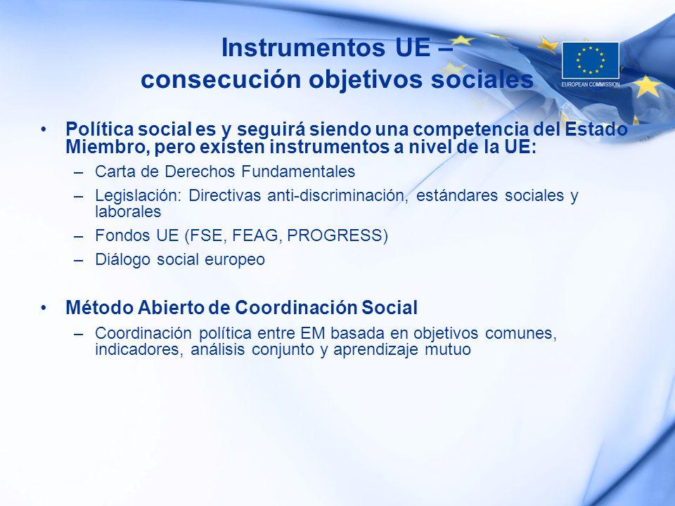 Instrumentos UE – consecución objetivos sociales Política social es y seguirá siendo una competencia del Estado Miembro, pero existen instrumentos a n