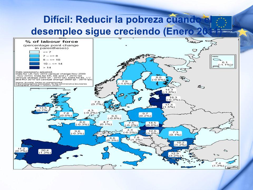 Difícil: Reducir la pobreza cuando el desempleo sigue creciendo (Enero 2011)