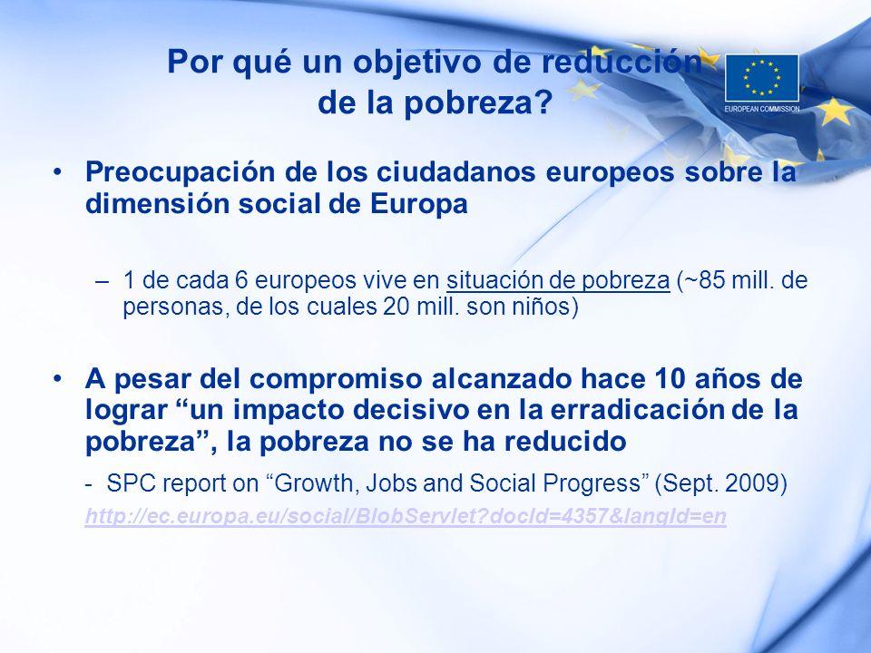 Por qué un objetivo de reducción de la pobreza? Preocupación de los ciudadanos europeos sobre la dimensión social de Europa –1 de cada 6 europeos vive