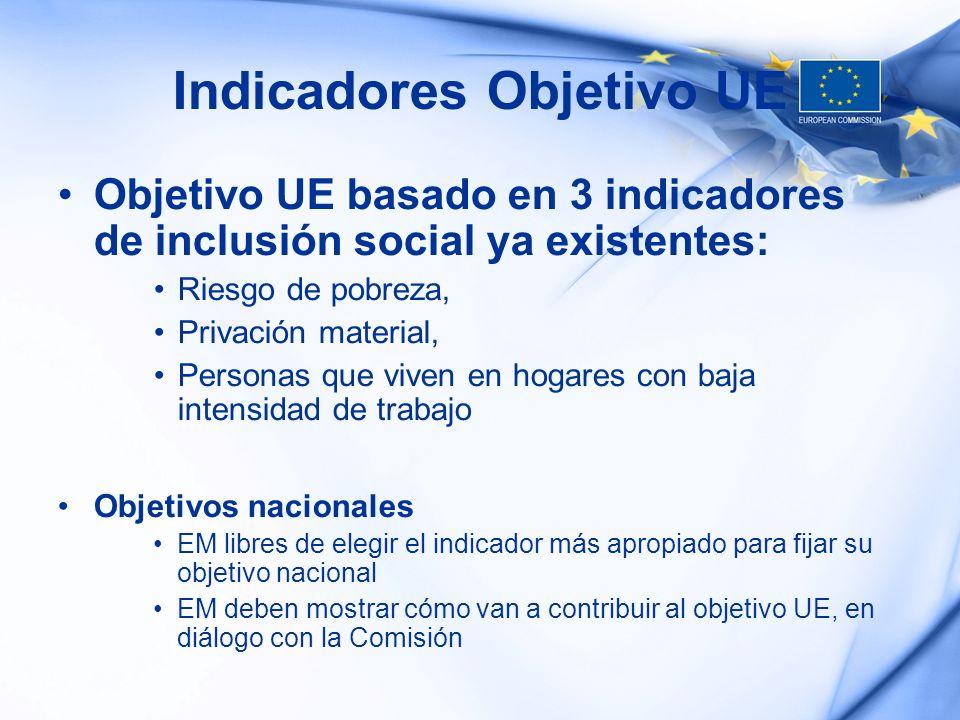 Indicadores Objetivo UE Objetivo UE basado en 3 indicadores de inclusión social ya existentes: Riesgo de pobreza, Privación material, Personas que viv