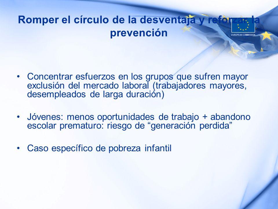 Romper el círculo de la desventaja y reforzar la prevención Concentrar esfuerzos en los grupos que sufren mayor exclusión del mercado laboral (trabaja