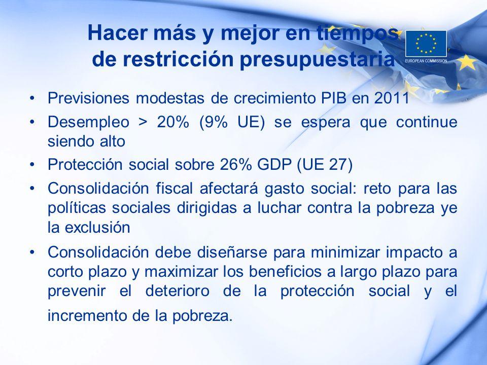 Hacer más y mejor en tiempos de restricción presupuestaria Previsiones modestas de crecimiento PIB en 2011 Desempleo > 20% (9% UE) se espera que conti