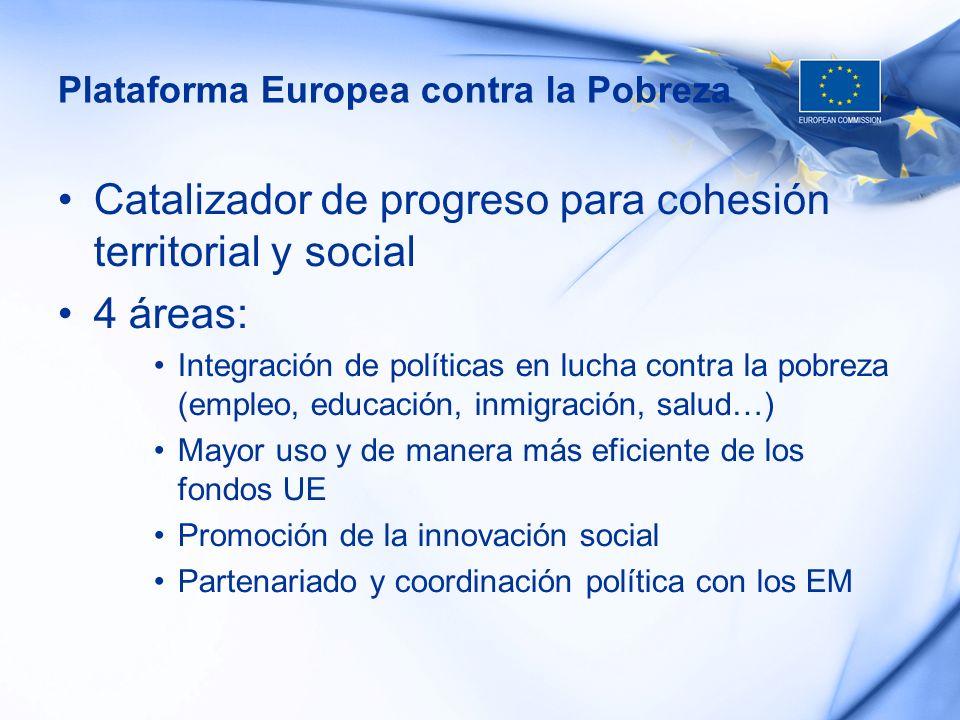 Plataforma Europea contra la Pobreza Catalizador de progreso para cohesión territorial y social 4 áreas: Integración de políticas en lucha contra la p