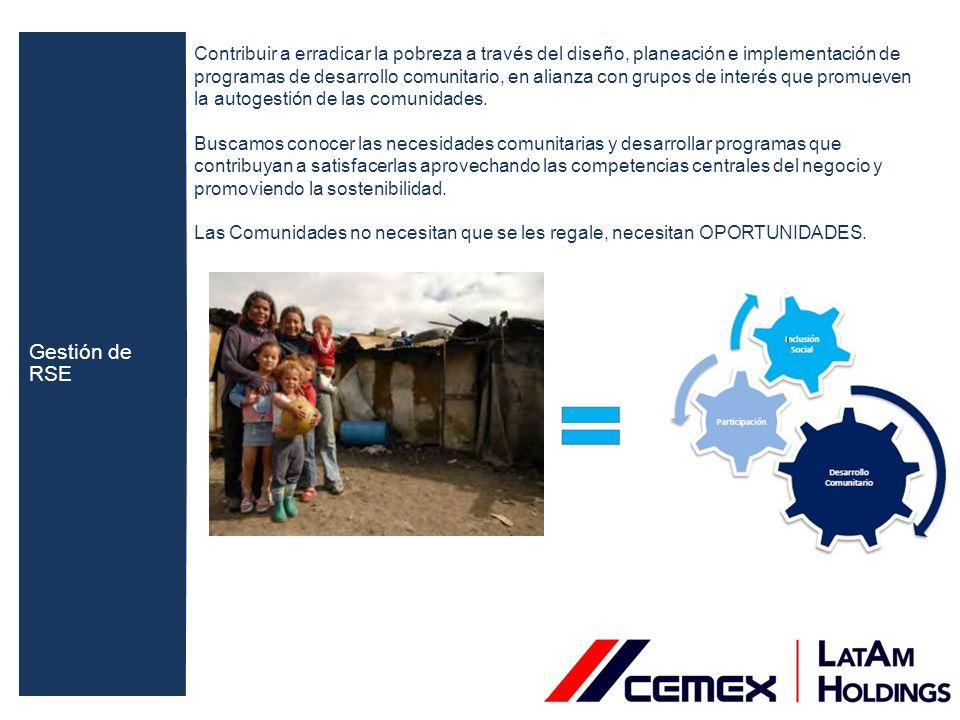Patrimonio Hoy es un programa que ofrece la posibilidad de ampliar o mejorar viviendas a través de consejería constructiva y microcréditos fáciles de obtener para la compra de materiales de construcción Colombia: Más de 15,000 familias colombianas beneficiadas, cerca de 54,200 M2 construidos, 9 años de operación, 15 oficinas a nivel nacional.