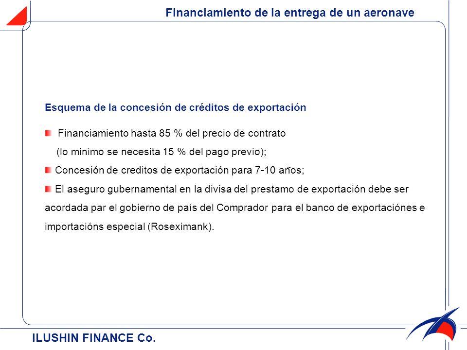 ILUSHIN FINANCE Co. Financiamiento de la entrega de un aeronave Esquema de la concesión de créditos de exportación Financiamiento hasta 85 % del pr