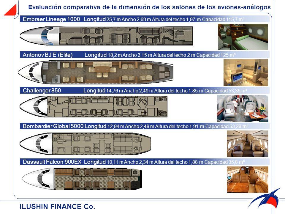 ILUSHIN FINANCE Co. Evaluación comparativa de la dimensión de los salones de los aviones-análogos Embraer Lineage 1000 Longitud 25,7 m Ancho 2,68 m Al