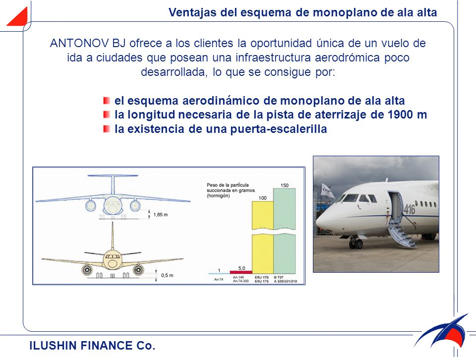 ILUSHIN FINANCE Co.Ensamblaje de los aviones de serie Аn-148 Por encargo de la S.A.