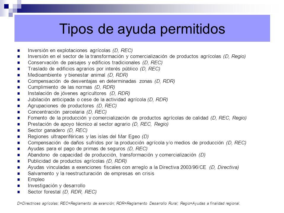 1a.Ayudas a la inversión Capítulo IV.A. de las Directrices (reenvío art 4 REC).