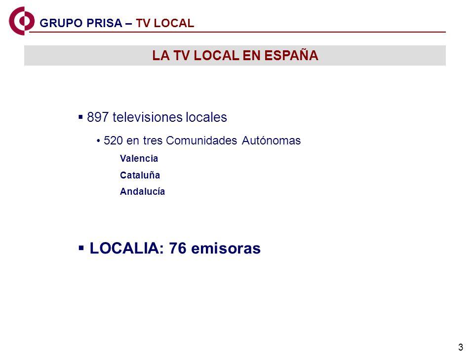 3 GRUPO PRISA – TV LOCAL LA TV LOCAL EN ESPAÑA 897 televisiones locales 520 en tres Comunidades Autónomas Valencia Cataluña Andalucía LOCALIA: 76 emisoras