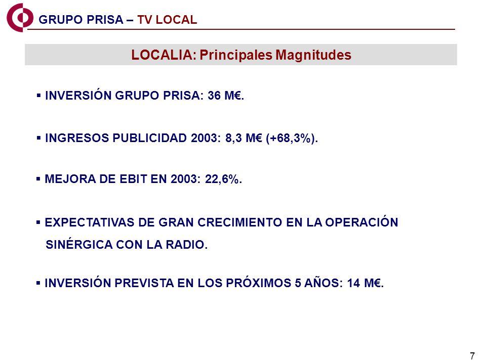 7 INVERSIÓN GRUPO PRISA: 36 M. INGRESOS PUBLICIDAD 2003: 8,3 M (+68,3%). MEJORA DE EBIT EN 2003: 22,6%. LOCALIA: Principales Magnitudes EXPECTATIVAS D