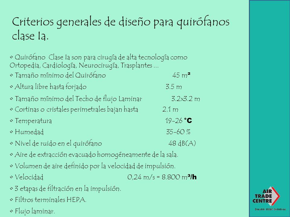 Criterios generales de diseño para quirófanos clase Ia. Quirófano Clase Ia son para cirugía de alta tecnología como Ortopedia, Cardiología, Neurocirug