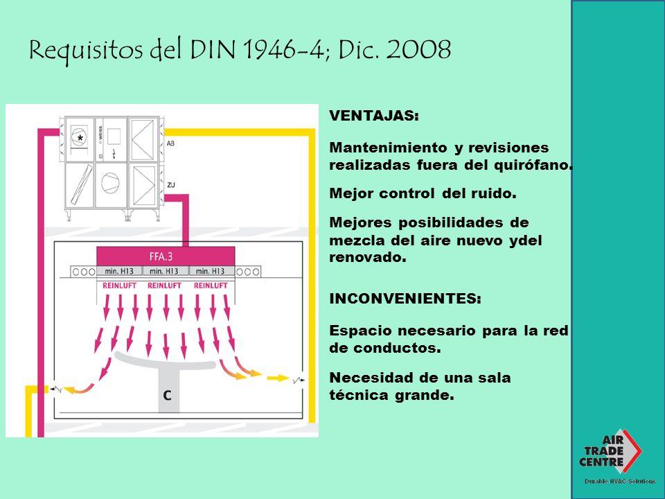 Requisitos del DIN 1946-4; Dic. 2008 VENTAJAS: Mantenimiento y revisiones realizadas fuera del quirófano. Mejor control del ruido. Mejores posibilidad