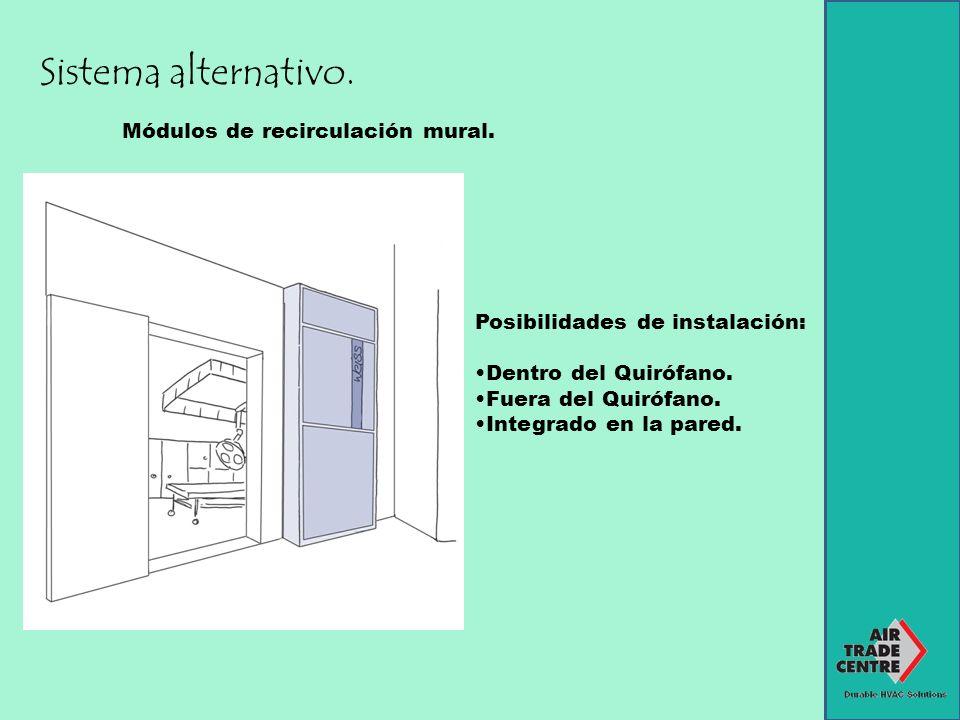 Sistema alternativo. Módulos de recirculación mural. Posibilidades de instalación: Dentro del Quirófano. Fuera del Quirófano. Integrado en la pared.