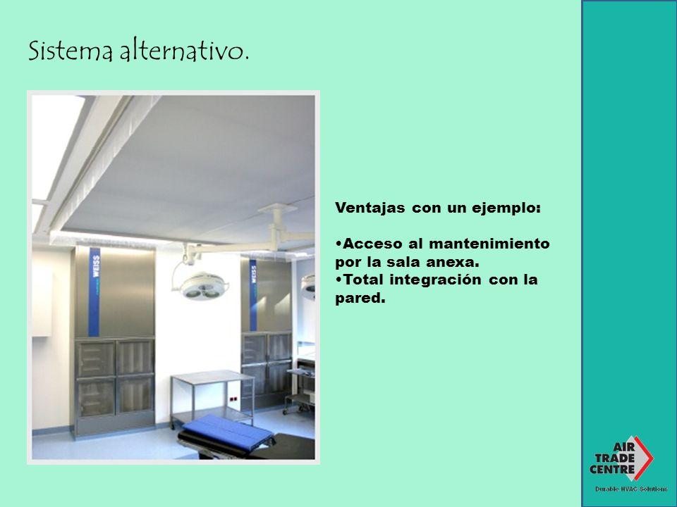 Sistema alternativo. Ventajas con un ejemplo: Acceso al mantenimiento por la sala anexa. Total integración con la pared.