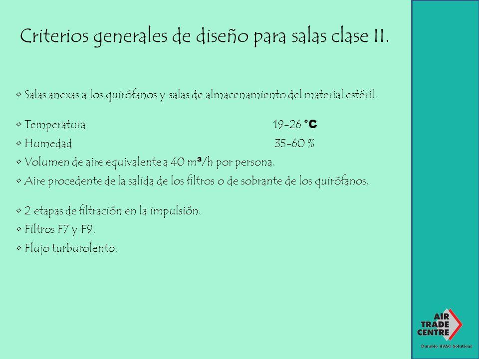 Criterios generales de diseño para salas clase II. Salas anexas a los quirófanos y salas de almacenamiento del material estéril. Temperatura 19-26 °C