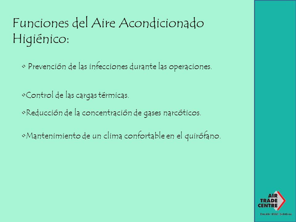 Funciones del Aire Acondicionado Higiénico: Prevención de las infecciones durante las operaciones. Control de las cargas térmicas. Reducción de la con