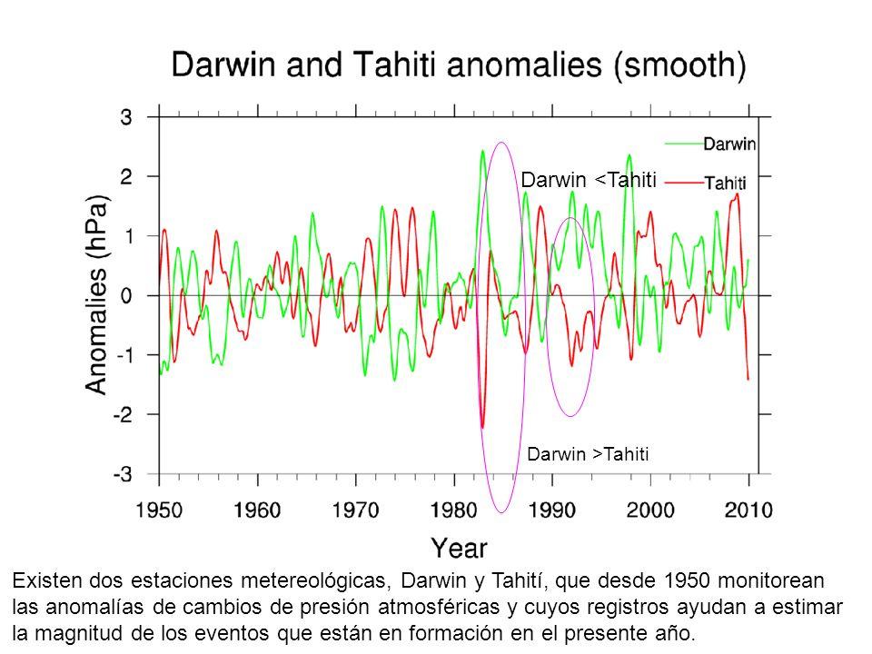 La Niña El Niño La definición de año El Niño o La Niña se otorga a partir de que se ha rebasado un factor en los índices de oscilación que se tienen registrados.