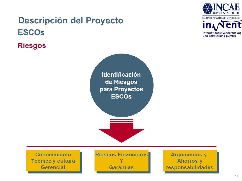 11 Descripción del Proyecto Riesgos Identificación de Riesgos para Proyectos ESCOs Conocimiento Técnico y cultura Gerencial Conocimiento Técnico y cul