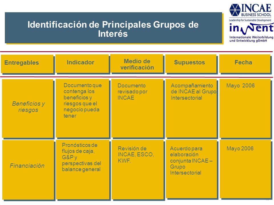17 Identificación de Principales Grupos de Interés IndicadorSupuestosFecha Documento revisado por INCAE Mayo 2006 Revisión de INCAE, ESCO, KWF. Acuerd