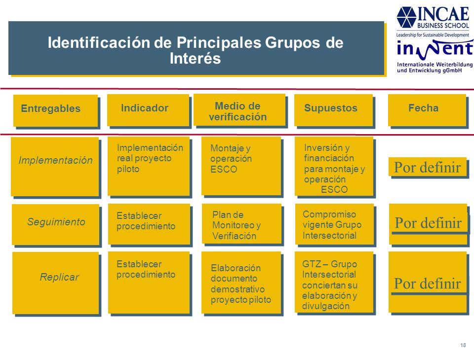 18 Identificación de Principales Grupos de Interés IndicadorSupuestosFecha Por definir Montaje y operación ESCO Plan de Monitoreo y Verifiación Compro