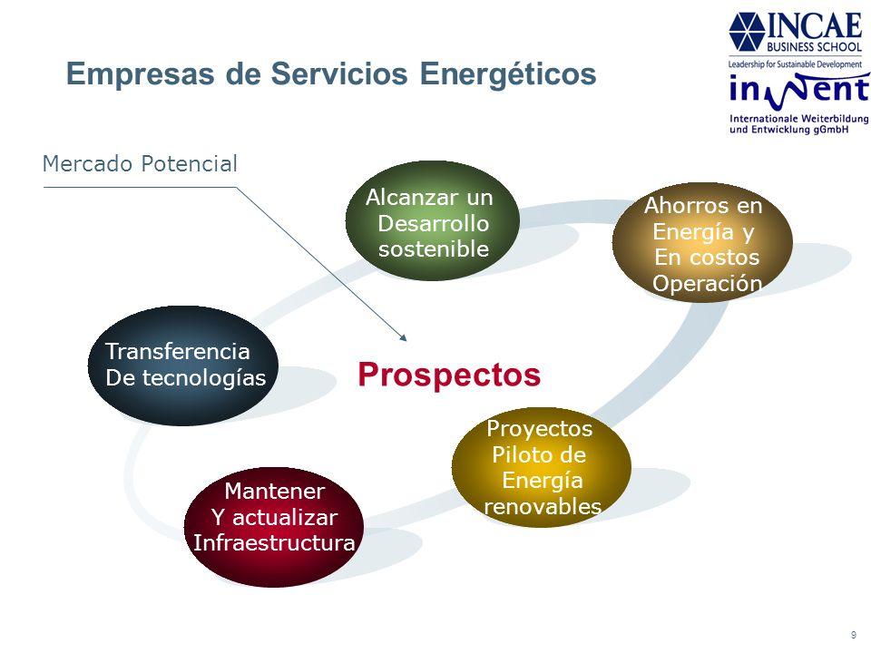 9 Empresas de Servicios Energéticos Transferencia De tecnologías Alcanzar un Desarrollo sostenible Ahorros en Energía y En costos Operación Proyectos