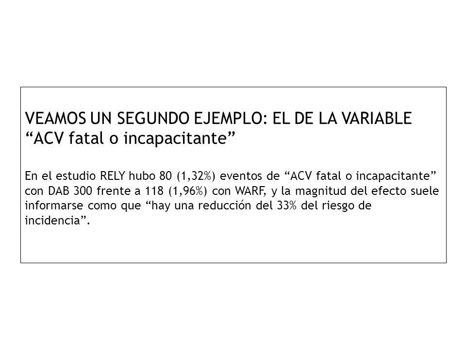 VEAMOS UN SEGUNDO EJEMPLO: EL DE LA VARIABLE ACV fatal o incapacitante En el estudio RELY hubo 80 (1,32%) eventos de ACV fatal o incapacitante con DAB