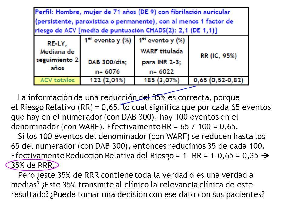 VEAMOS UN SEGUNDO EJEMPLO: EL DE LA VARIABLE ACV fatal o incapacitante En el estudio RELY hubo 80 (1,32%) eventos de ACV fatal o incapacitante con DAB 300 frente a 118 (1,96%) con WARF, y la magnitud del efecto suele informarse como que hay una reducción del 33% del riesgo de incidencia.