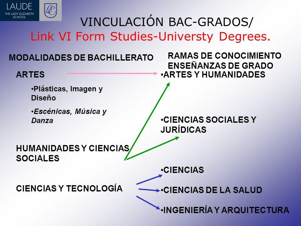MODALIDADES DE BACHILLERATO ARTES Plásticas, Imagen y Diseño Escénicas, Música y Danza HUMANIDADES Y CIENCIAS SOCIALES CIENCIAS Y TECNOLOGÍA ARTES Y HUMANIDADES CIENCIAS SOCIALES Y JURÍDICAS CIENCIAS CIENCIAS DE LA SALUD INGENIERÍA Y ARQUITECTURA RAMAS DE CONOCIMIENTO ENSEÑANZAS DE GRADO VINCULACIÓN BAC-GRADOS/ Link VI Form Studies-Universty Degrees.