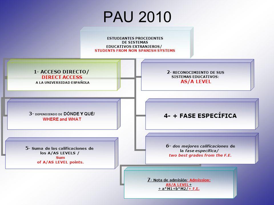 PAU 2010: RESOLUCIÓN de 14 de marzo de 2008 Segundo.