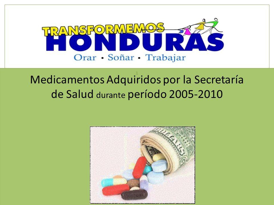 Medicamentos Adquiridos por la Secretaría de Salud durante período 2005-2010 1