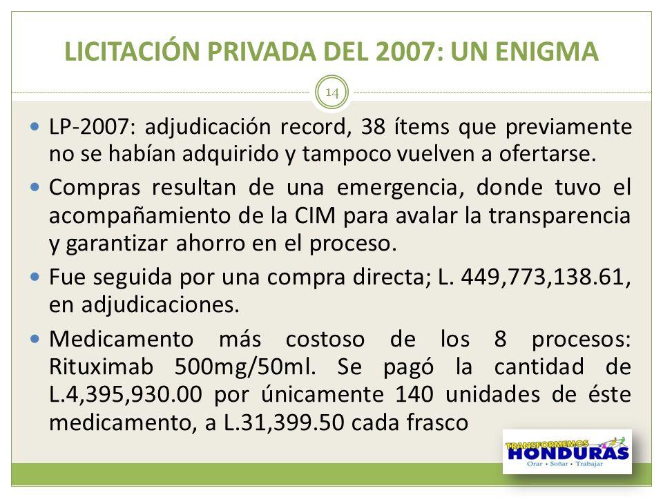 LICITACIÓN PRIVADA DEL 2007: UN ENIGMA 14 LP-2007: adjudicación record, 38 ítems que previamente no se habían adquirido y tampoco vuelven a ofertarse.