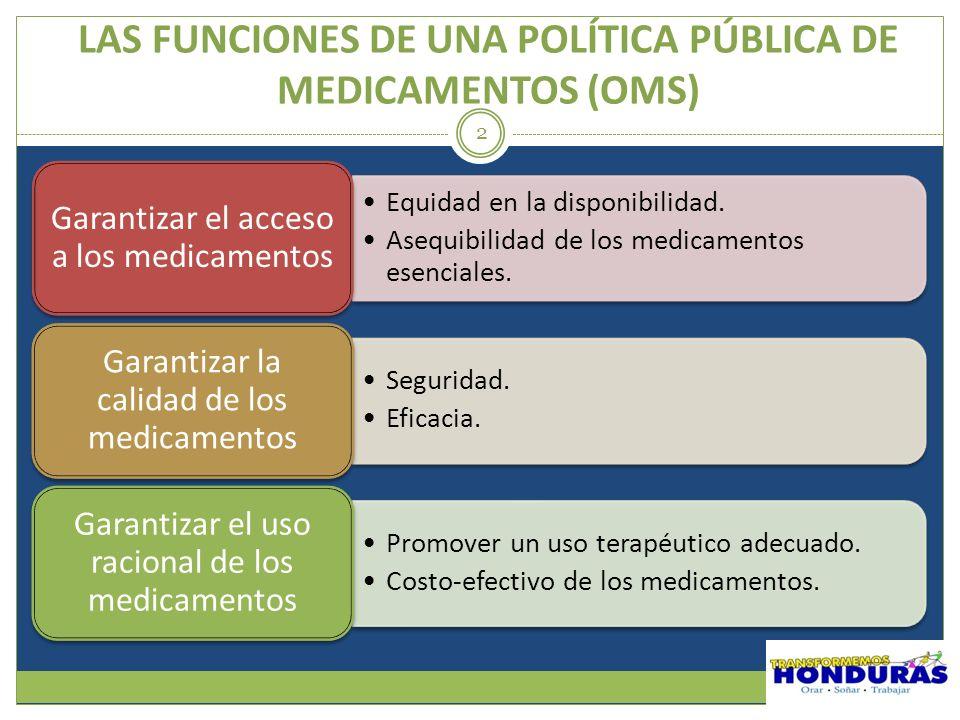 LAS FUNCIONES DE UNA POLÍTICA PÚBLICA DE MEDICAMENTOS (OMS) Equidad en la disponibilidad. Asequibilidad de los medicamentos esenciales. Garantizar el