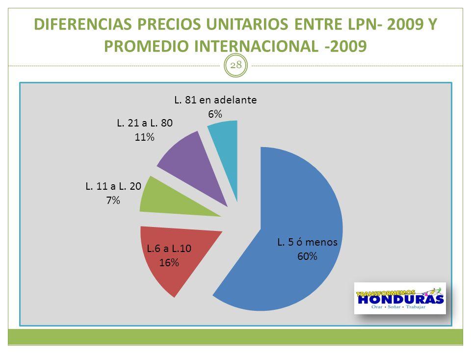 DIFERENCIAS PRECIOS UNITARIOS ENTRE LPN- 2009 Y PROMEDIO INTERNACIONAL -2009 28