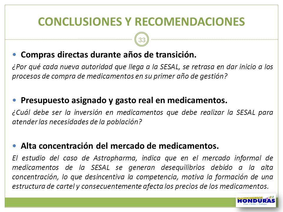 CONCLUSIONES Y RECOMENDACIONES Compras directas durante años de transición. ¿Por qué cada nueva autoridad que llega a la SESAL, se retrasa en dar inic