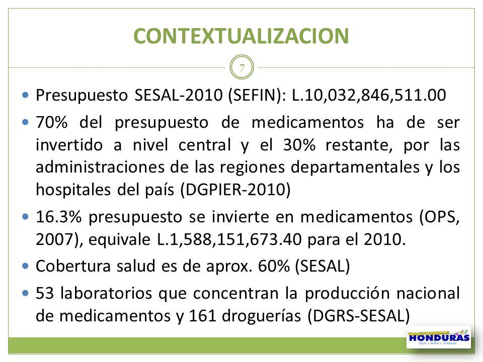 CONTEXTUALIZACION Presupuesto SESAL-2010 (SEFIN): L.10,032,846,511.00 70% del presupuesto de medicamentos ha de ser invertido a nivel central y el 30%