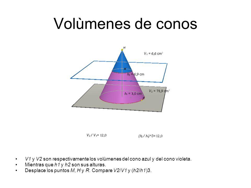Volùmenes de conos V1 y V2 son respectivamente los volùmenes del cono azul y del cono violeta. Mientras que h1 y h2 son sus alturas. Desplace los punt
