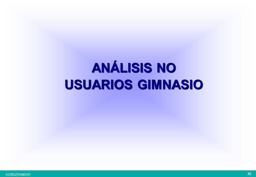 24 5129SZ01IN0101 4.8.11. COMBINACIÓN IDEAL GIMNASIO P.40. ¿Cuáles de las siguientes combinaciones de servicios prefiere usted? Porcentajes TOTAL 2006