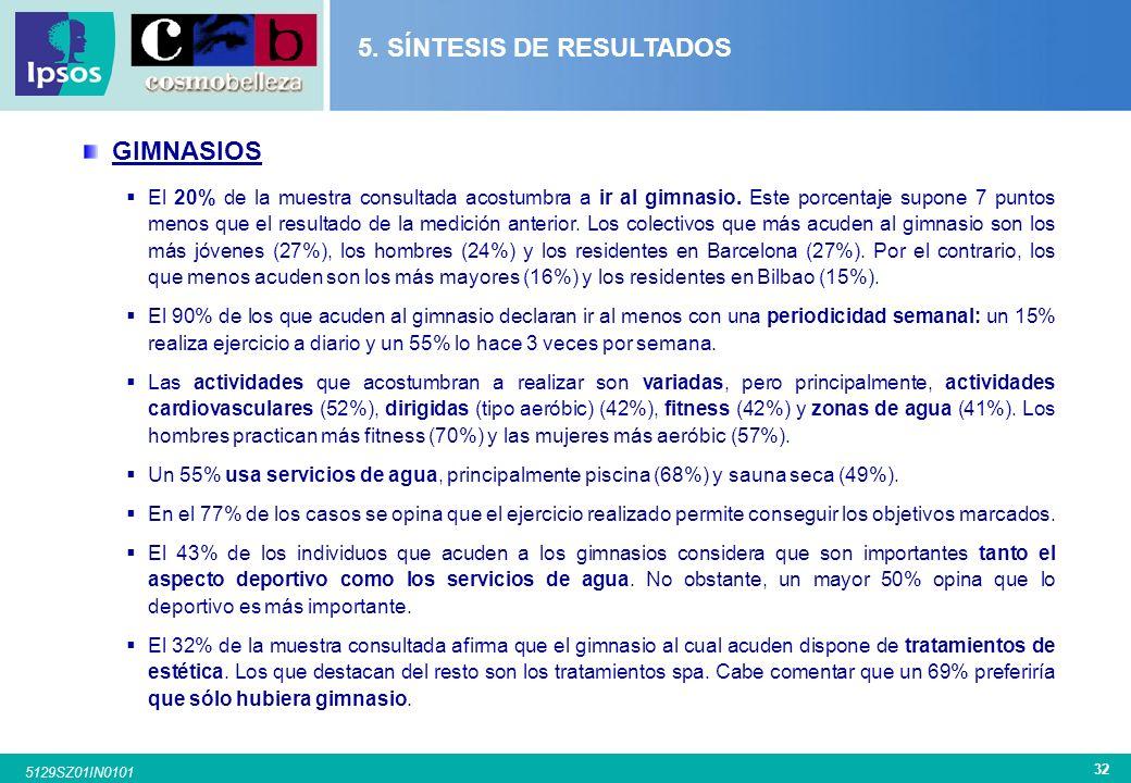31 5129SZ01IN0101 5. SÍNTESIS DE RESULTADOS 5. SÍNTESIS DE RESULTADOS